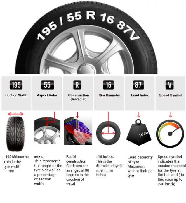 mobile tyre repair